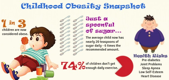 obesity-snapshot